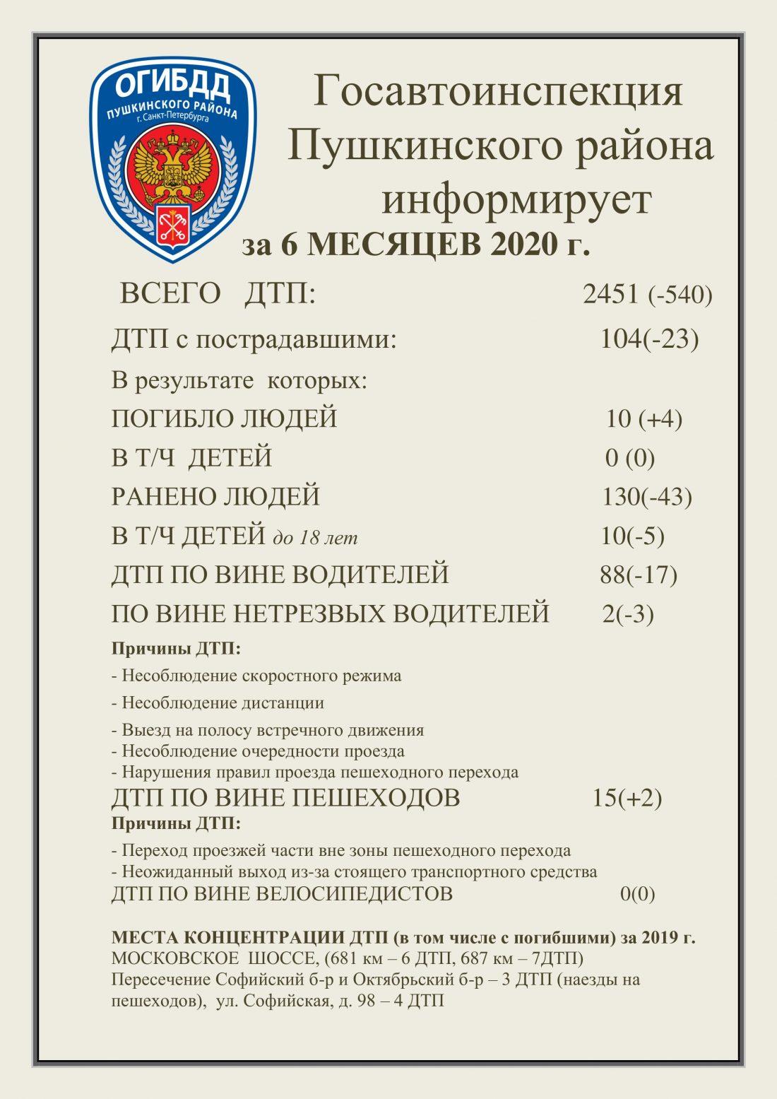 ИЮНЬ 2020 г (pdf.io)