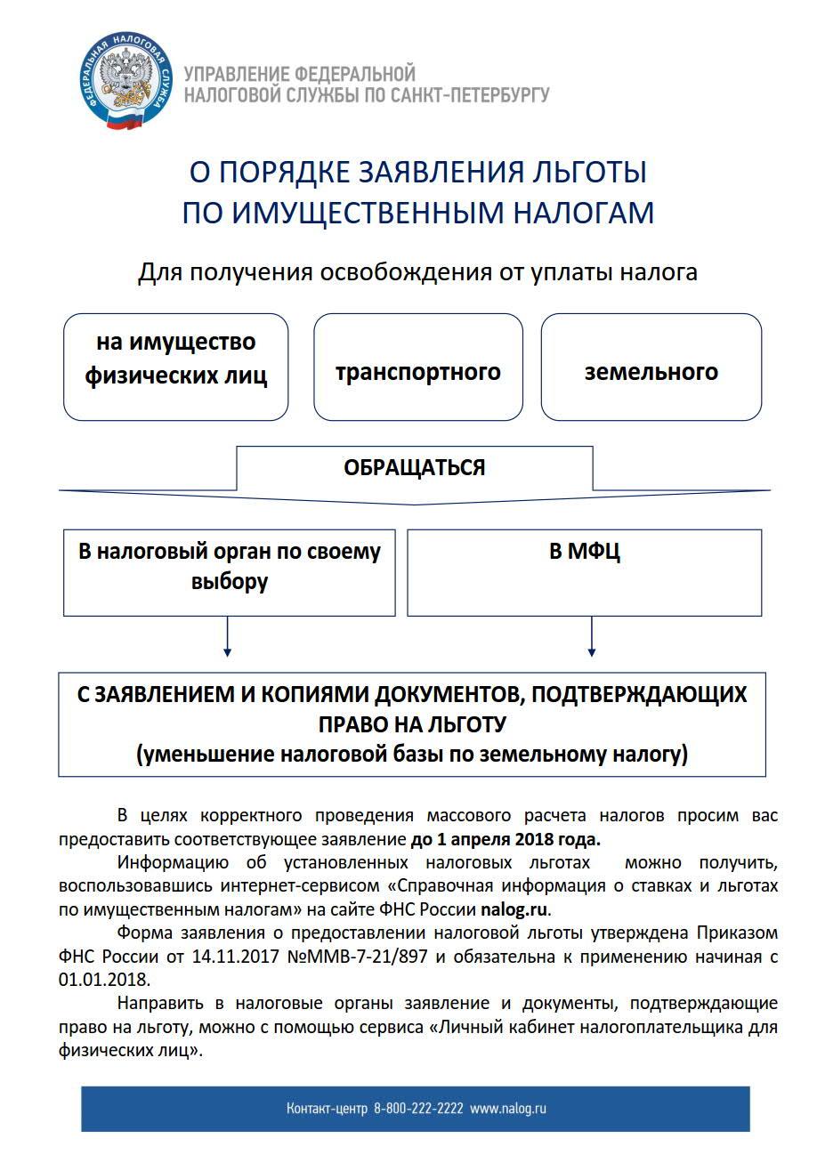 О порядке заявления льготы_1